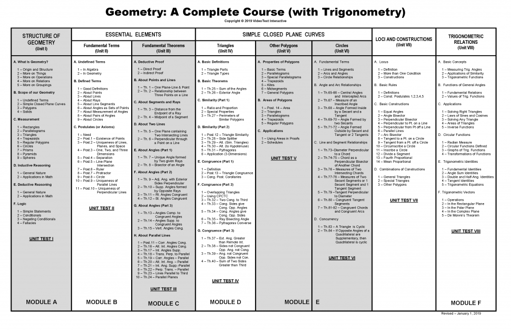 Geometry: A Complete Course